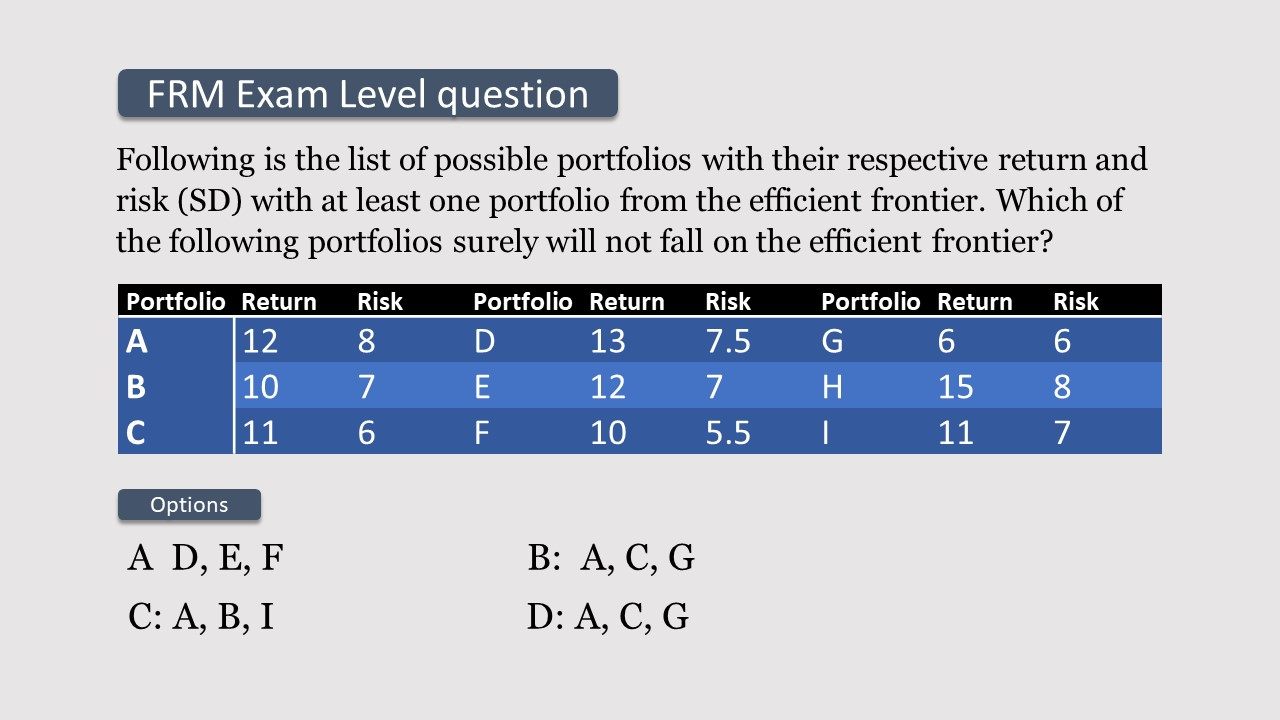 FRM exam level question